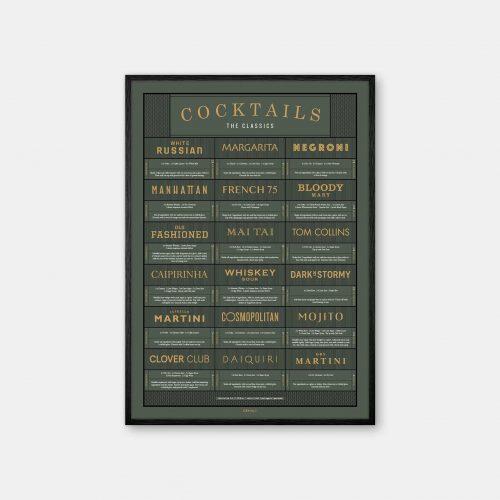 Gehalt-Cocktails-Darkgreen-Poster-Black-Painted-Frame