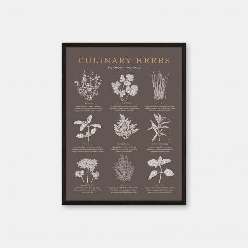 Gehalt-Culinary-Herbs-Earth-Poster-Black-Painted-Frame