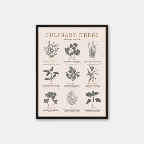 Gehalt-Culinary-Herbs-Sand-Poster-Black-Painted-Frame
