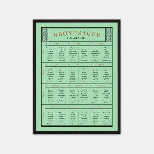 Gehalt-Groentsager-Plakat-Lysegroen-Sort-Ramme-D