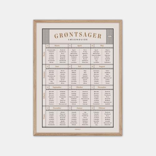 Gehalt-Groentsager-Saesonguide-Sand-Eg-Ramme-Domusnord