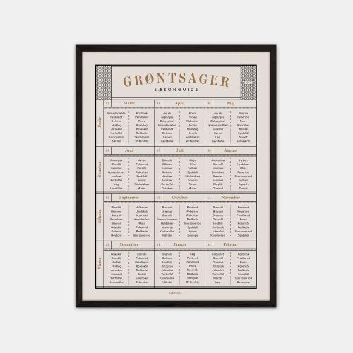 Gehalt-Groentsager-Saesonguide-Sand-Sort-Ramme-Domusnord