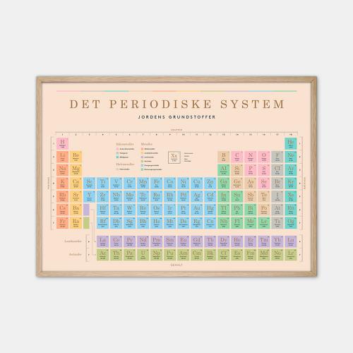 Gehalt-Periodiske-Beige-Plakat-Eg-Ramme-50x70-D