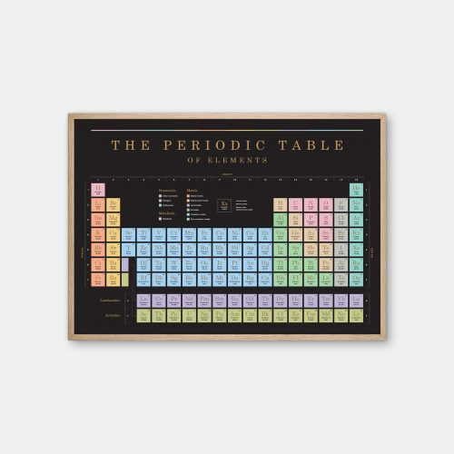 Gehalt-The-Periodic-Table-Black-Poster-Oak-Frame