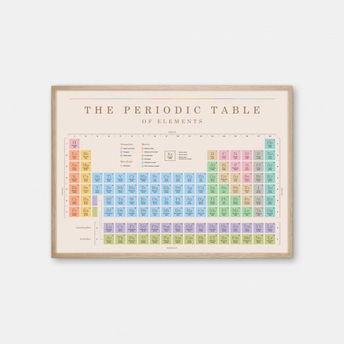 Gehalt-The-Periodic-Table-Sand-Poster-Oak-Frame