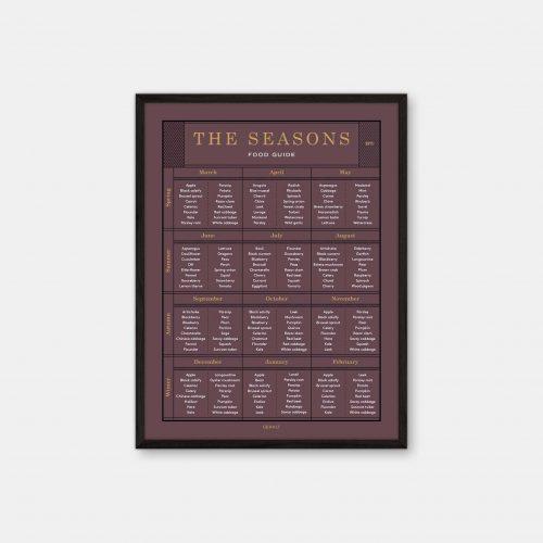 Gehalt-The-Seasons-Food-Guide-Burgundy-Poster-Black-Painted-Frame