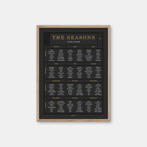 Gehalt-The-Seasons-Food-Guide-Charcoal-Poster-Oak-Frame