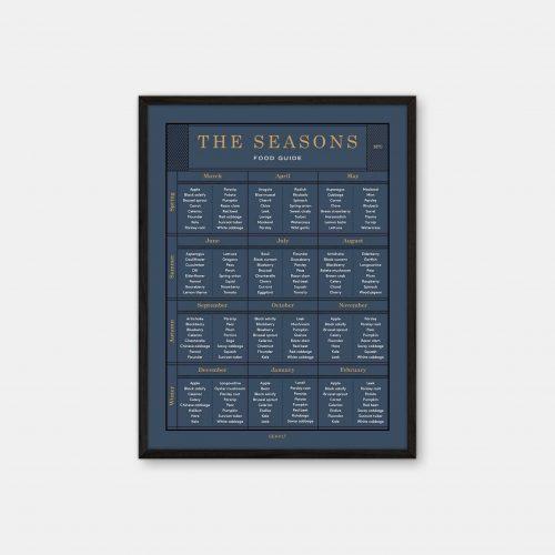 Gehalt-The-Seasons-Food-Guide-Darkblue-Poster-Black-Painted-Frame