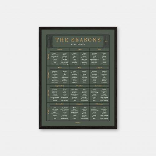 Gehalt-The-Seasons-Food-Guide-Darkgreen-Poster-Black-Painted-Frame