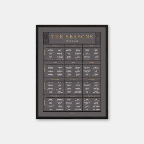 Gehalt-The-Seasons-Food-Guide-Darkgrey-Poster-Black-Painted-Frame