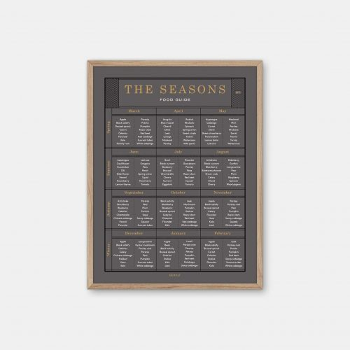 Gehalt-The-Seasons-Food-Guide-Darkgrey-Poster-Oak-Frame