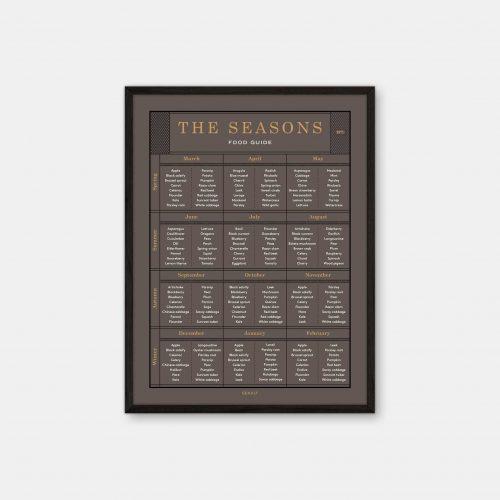 Gehalt-The-Seasons-Food-Guide-Earth-Poster-Black-Painted-Frame
