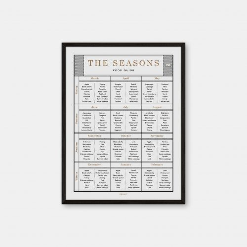 Gehalt-The-Seasons-Food-Guide-Lightgrey-Poster-Black-Painted-Frame