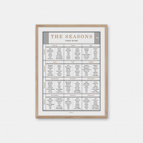 Gehalt-The-Seasons-Food-Guide-Lightgrey-Poster-Oak-Frame