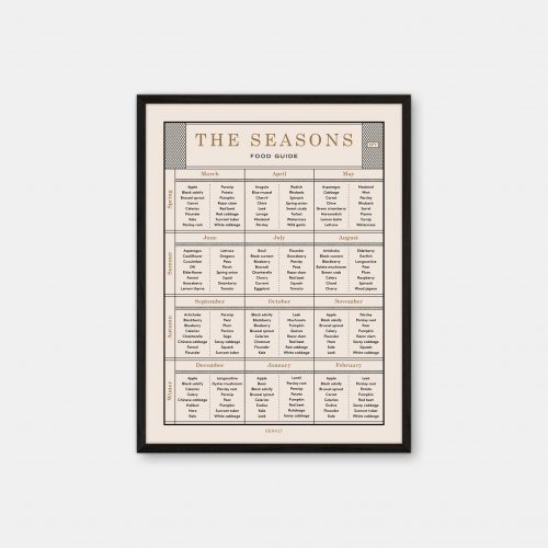Gehalt-The-Seasons-Food-Guide-Sand-Poster-Black-Painted-Frame