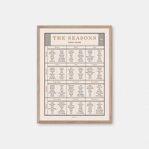 Gehalt-The-Seasons-Food-Guide-Sand-Poster-Oak-Frame