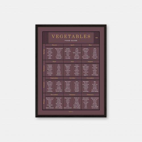 Gehalt-Vegetables-Food-Guide-Burgundy-Poster-Black-Painted-Frame