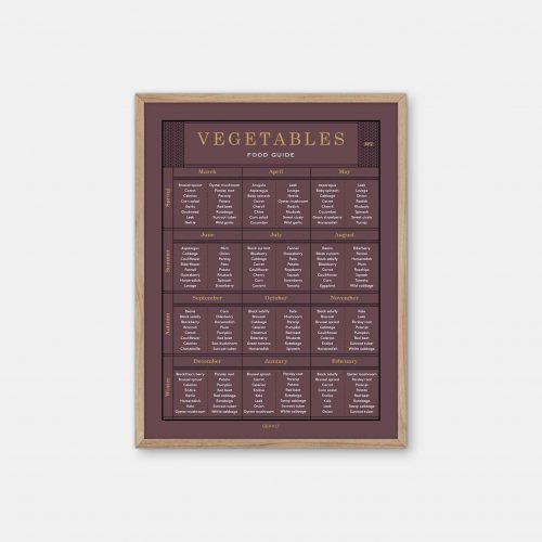 Gehalt-Vegetables-Food-Guide-Burgundy-Poster-Oak-Frame