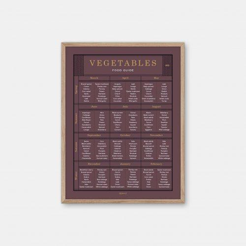 Gehalt-Vegetables-Food-Guide-Burgundy-Poster-Oak-Frame