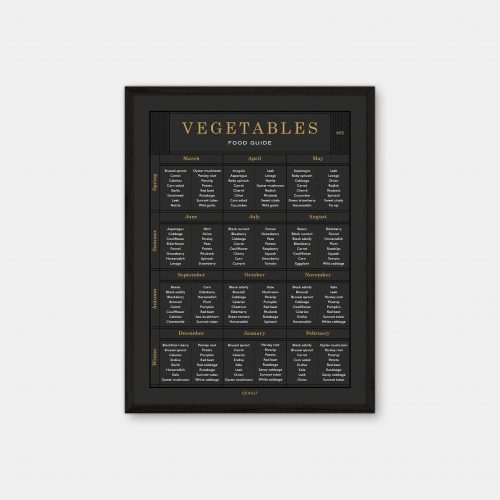 Gehalt-Vegetables-Food-Guide-Charcoal-Poster-Black-Painted-Frame
