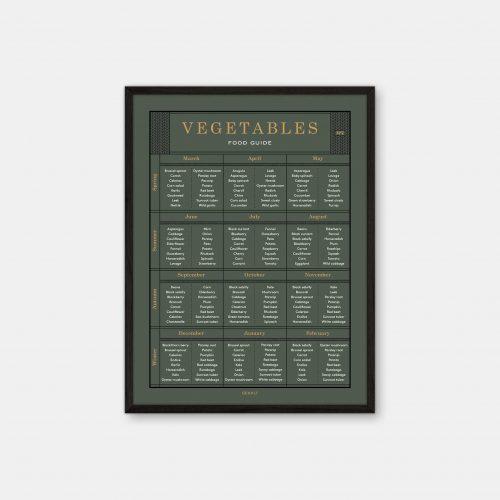 Gehalt-Vegetables-Food-Guide-Darkgreen-Poster-Black-Painted-Frame