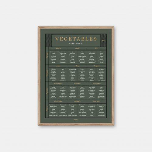 Gehalt-Vegetables-Food-Guide-Darkgreen-Poster-Oak-Frame