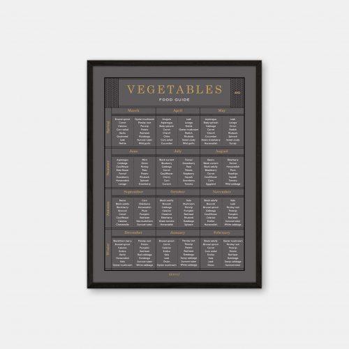 Gehalt-Vegetables-Food-Guide-Darkgrey-Poster-Black-Painted-Frame