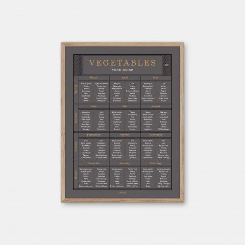 Gehalt-Vegetables-Food-Guide-Darkgrey-Poster-Oak-Frame