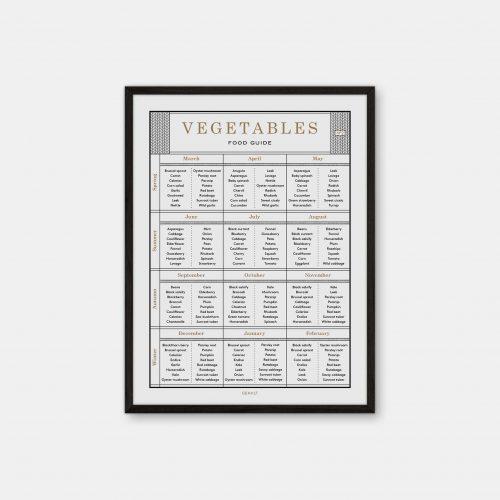Gehalt-Vegetables-Food-Guide-Lightgrey-Poster-Black-Painted-Frame