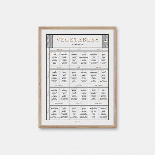 Gehalt-Vegetables-Food-Guide-Lightgrey-Poster-Oak-Frame