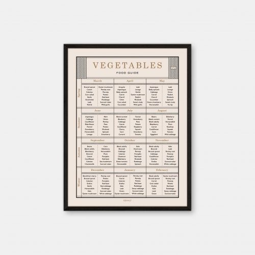 Gehalt-Vegetables-Food-Guide-Sand-Poster-Black-Painted-Frame